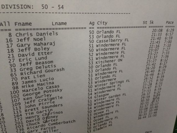 Windermere 5k 50-54M race results