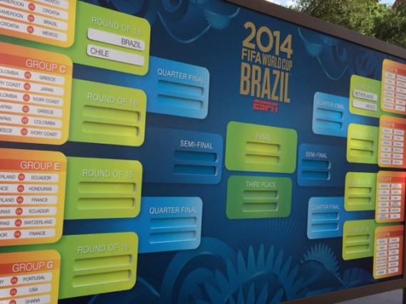 FIFA 2014 World Cup Brackets