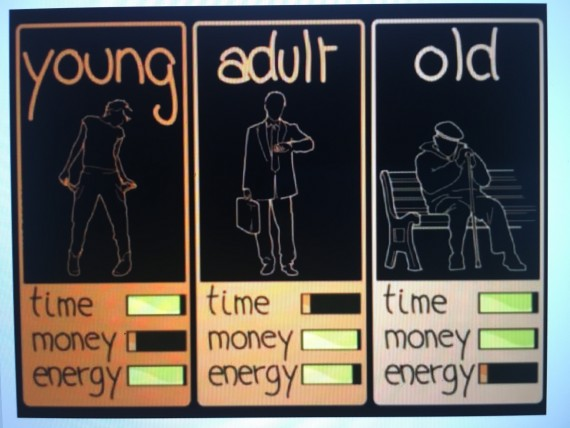 aging truths