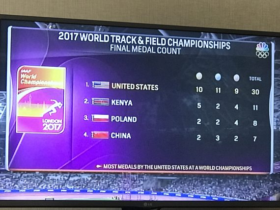 2017 Track & Field World Championships