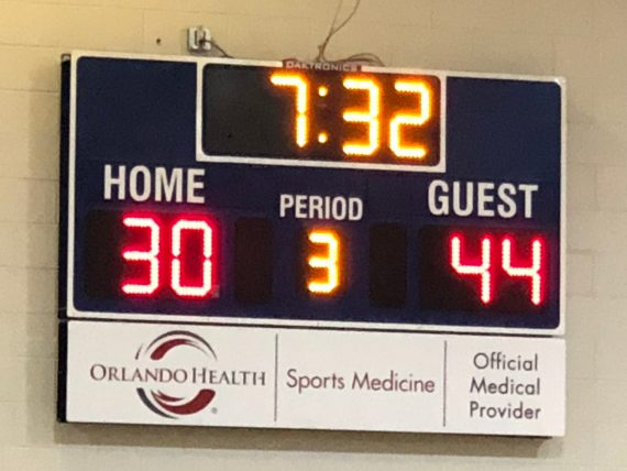 Basketball score board